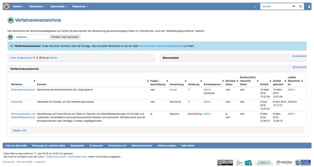 Screenshot eines Verfahrensverzeichnis im Datencockpit (Beispiel)